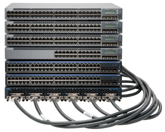 EX Series RPS deployed with EX3300 and EX2200 switches