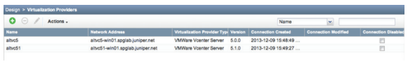 Figure 3: Virtualization provider view