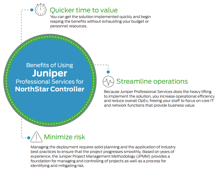 Figure 2. JumpStart service benefits